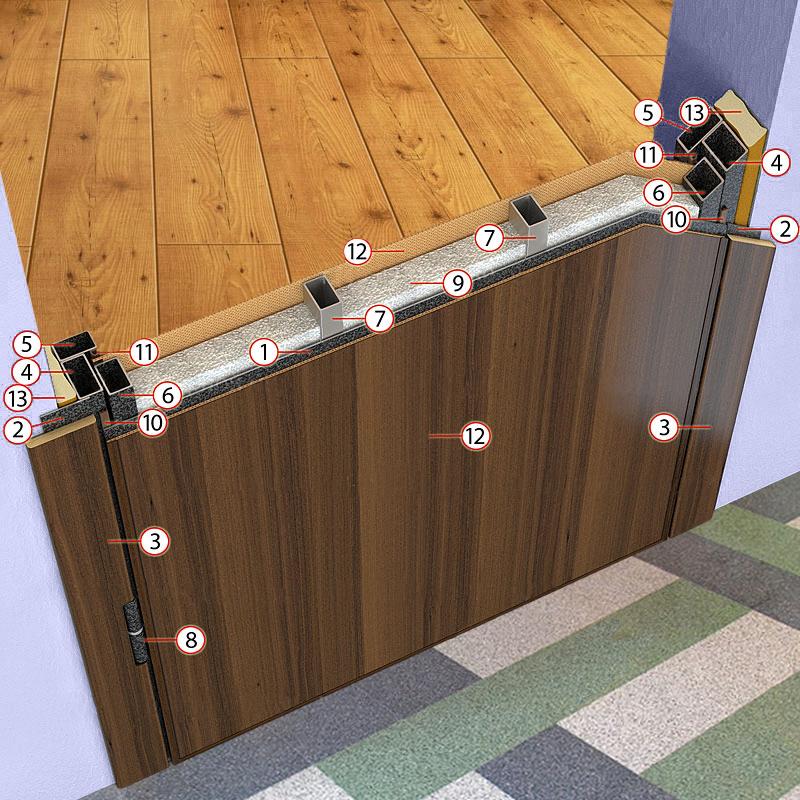 Как самому сделать накладку на металлическую дверь